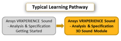 Ansys-vrxperience-sound-analysis-and-specification-3d-sound-module_pathway-2019r3.png