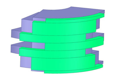 2D-Skew设计能力