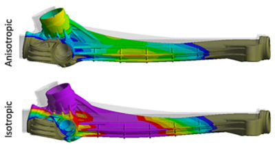 One example of a product design and development workflow for fiber-reinforced plastics available within Ansys comes from thyssenkrupp Presta AG.