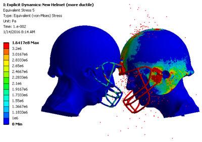 Helmet-to-helmet-impact-2.png
