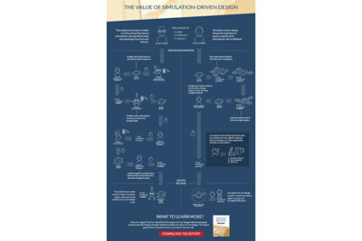 LCI-infographic-digital-v11.jpg