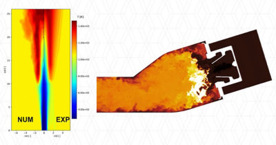 Realize the Sustainable Promise of Hydrogen Combustion with Simulation
