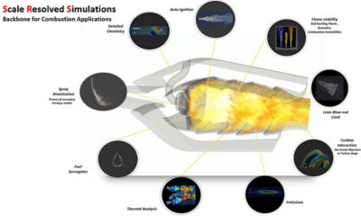 Ansys combustion applications for aerospace engineers