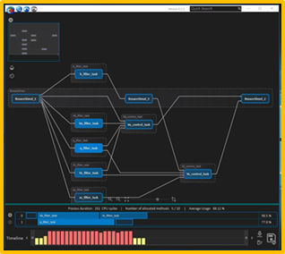 ansys-2019-r1-workflow-improvements-pervasive-engineering-simulation-7.jpg