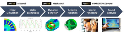 ansys-2019-r2-release-11.jpg