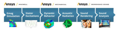 ansys-2019-r2-release-11-updated.jpg