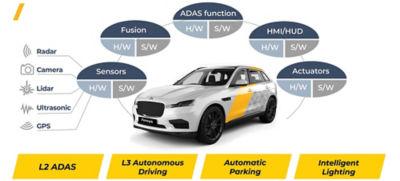 ansys-autonomy.jpg