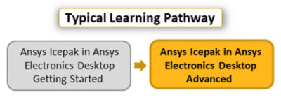 ansys-icepak-in-ansys-electronics-desktop-advanced.png