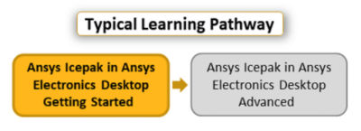 ansys-icepak-in-ansys-electronics-desktop-getting-started.png