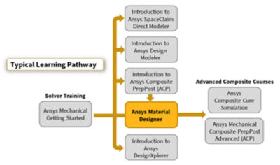 ansys-material-designer.png