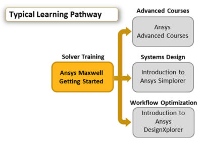 ansys-maxwell-getting-started.png