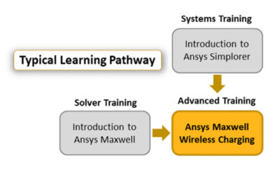 ansys-maxwell-wireless-charging.png