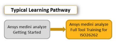 ansys-medini-analyze-full-tool-training-for-iso26262.png