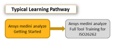 ansys-medini-analyze-getting-started.png