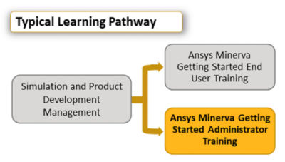 ansys-minerva-getting-started-administrator-training.png