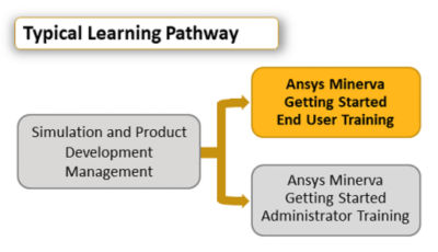 ansys-minerva-getting-started-end-user-training.png