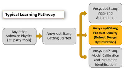 ansys-optislang-product-quality-robust-design-optimization.png