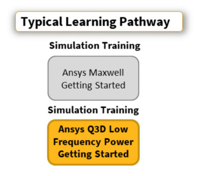 ansys-q3d-low-frequency-power-getting-started.png