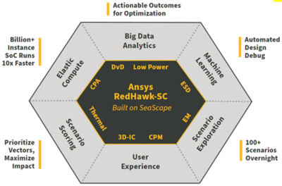 ansys-redhawk-sc.PNG