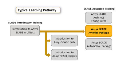 ansys-scade-avionics-package.png