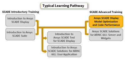 ansys-scade-display-optimization-and-code-performance.png