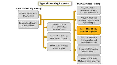 ansys-scade-simulink-importer.png
