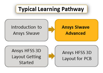 ansys-siwave-advanced-pathway.png