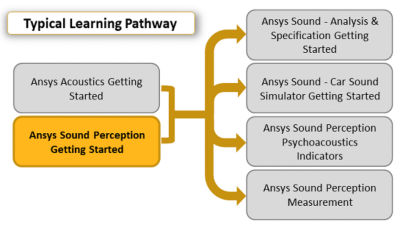 ansys-sound-perception-getting-started.png