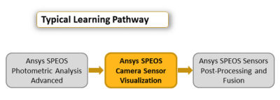 ansys-speos-camera-sensor-visualization-2020r1.png