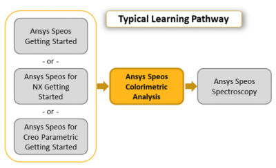 ansys-speos-colorimetric-analysis.png