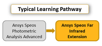 ansys-speos-far-infrared-extension.png