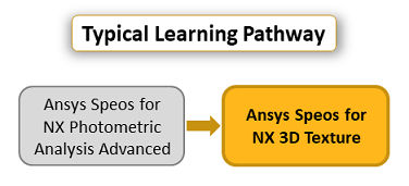 ansys-speos-for-nx-3d-texture.png