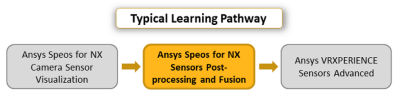 ansys-speos-for-nx-sensors-post-processing-and-fusion.png