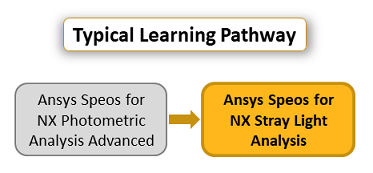 ansys-speos-for-nx-stray-light-analysis.png
