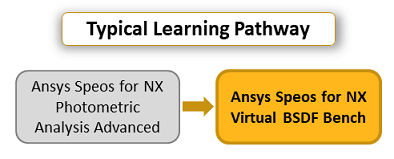 ansys-speos-for-nx-virtual-bsdf-bench.png