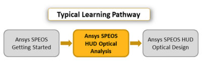 ansys-speos-hud-optical-analysis_pathway_2019r3.png