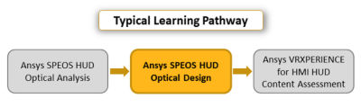 ansys-speos-hud-optical-design.png
