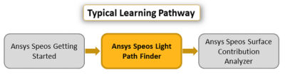 ansys-speos-light-path-finder.png
