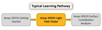 ansys-speos-light-path-finder-2019r2.png