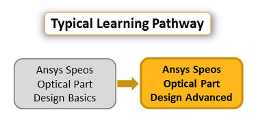 ansys-speos-optical-part-design-advanced.png