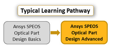 ansys-speos-optical-part-design-advanced-2020r1.png