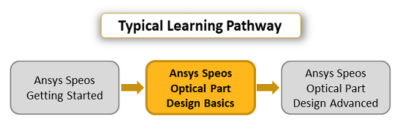 ansys-speos-optical-part-design-basics.png