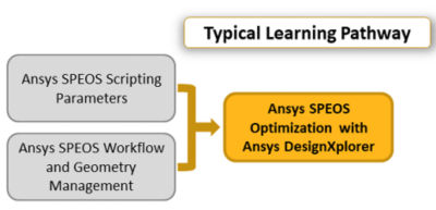 ansys-speos-optimization-with-ansys-designxplorer_2020-R2.png