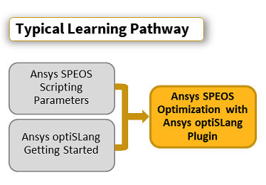 ansys-speos-optimization-with-ansys-optislang-plugin_2020-R2.png