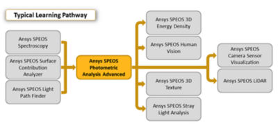 ansys-speos-photometric-analysis-advanced-2020r2.png