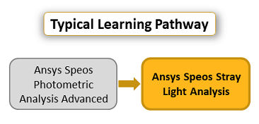 ansys-speos-stray-light-analysis.png