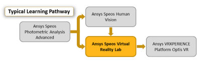 ansys-speos-virtual-reality-lab.png