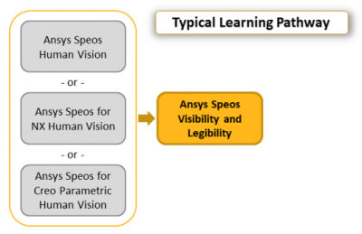 ansys-speos-visibility-and-legibility.png