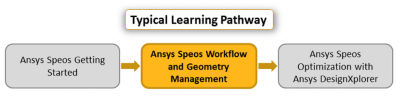 ansys-speos-workflow-and-geometry-management.png