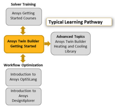 ansys-twin-builder-getting-started.png